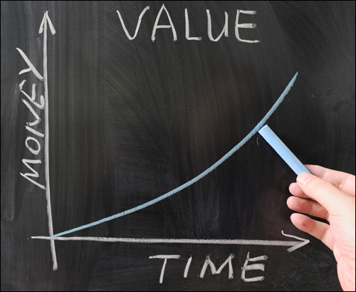 Time Value of Capability: Expenditures vs. Savings